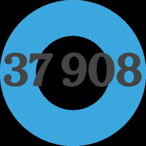 diagram som visar att Friends nådde 37 908 genom utbildningar 2017